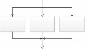 Parallel execution of workflow items